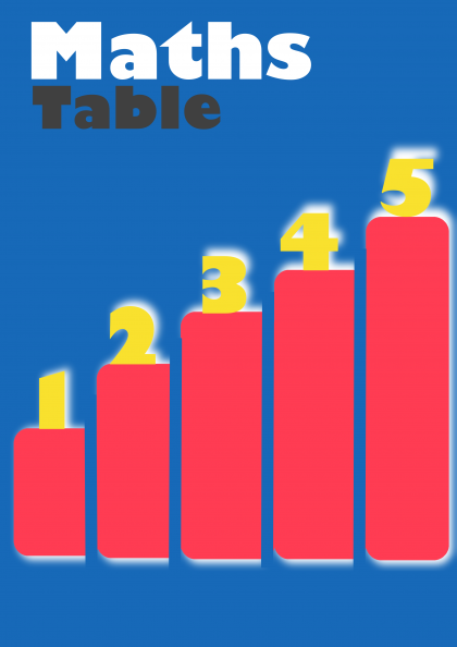Maths tables 1 to 10 for the early learning